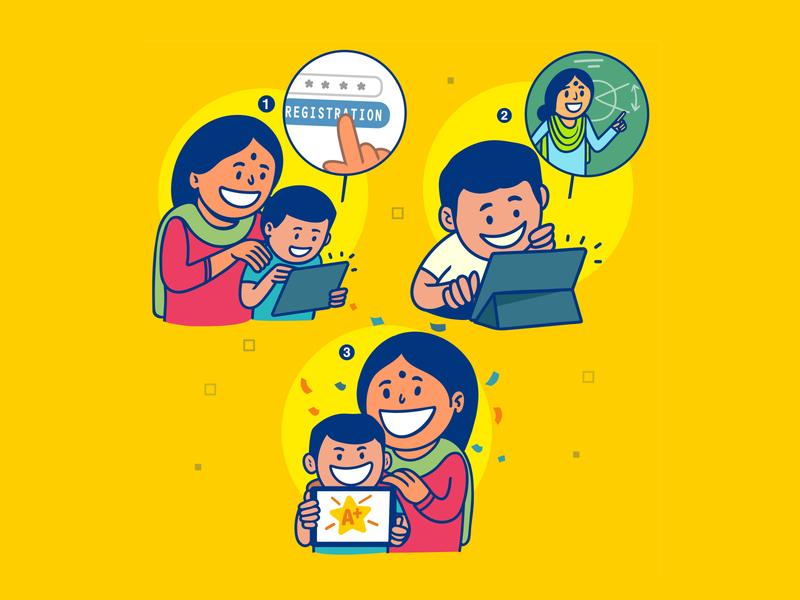 app illustrations font flat visual design kids event app editorial illustration graphic design education indian mascot stickers emoji branding expression design satishgangaiah vector illustration