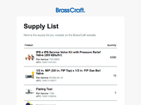 Bc supply list email