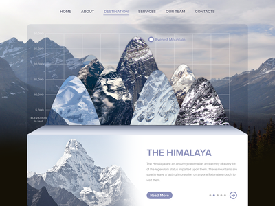 Seven Summits - Re-design himalaya summit 7summit mountain weather ui webdesign high ecology destination sunbzy everest