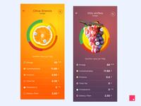 Skittles - Fruit nutrition chart