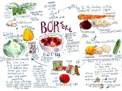 Illustrated Recipe: Borscht potato parsnip beet olion bell pepper soup cooking vegetables illustrated recipe borscht