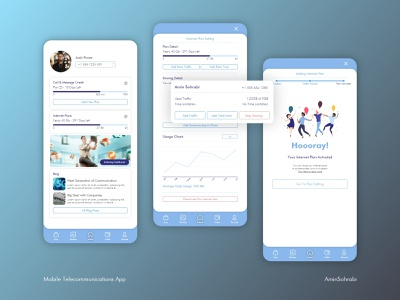 Mobile Telecommunication App internet android app adobe xd digital product product user experience ux user interface mobile ui telecommunication sim card mobile app