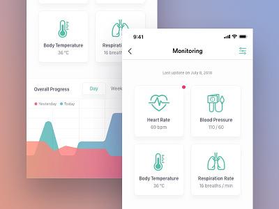 App-le a Day ai ios health care health app health