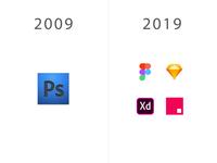 10-Year Challenge: on Web Design