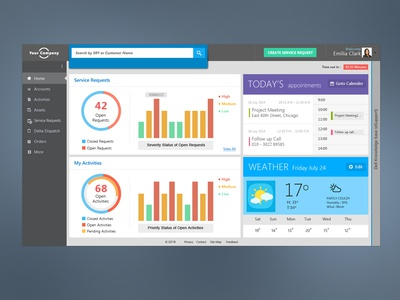Dashboard - for retailers - IT sector