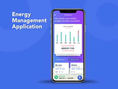 Energy Management Application