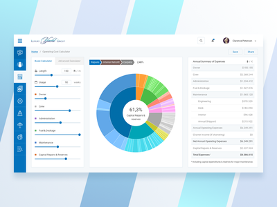 Luxury Yachts Dashboard chart portal interface experience design application web dashboard calculator yacht
