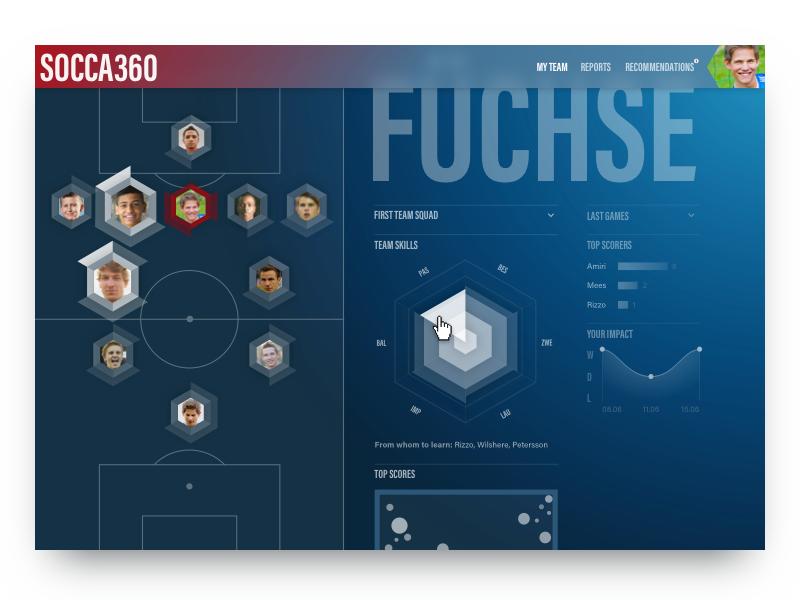 Dataviz for Soccer: My Team Page profile football soccer visual design data visualisation dataviz web design desktop ui ux