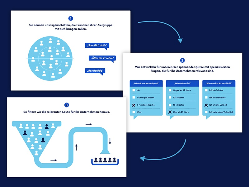 target group graphic vector infographic process targeting marketing funnel quiz target group