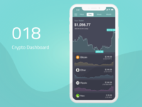 018 - Crypto Dashboard