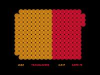 Jazz Scores: Game 78 - 4.4.17