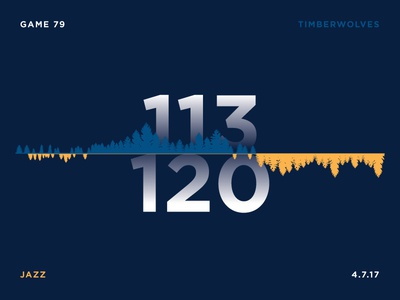 Jazz Scores: Game 79 - 4.7.17 nba basketball timberwolves utah jazz sports stats data design illustration visualization
