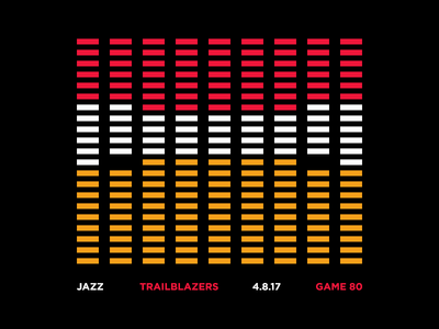 Jazz Scores: Game 80 - 4.8.17 visualization utah stats statistics sports nba jazz design data basketball