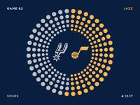 Jazz Scores: Game 82 - 4.12.17