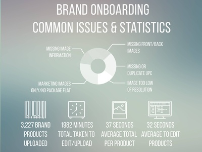 Label Insight Onboarding Graphics