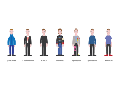 Seven ages of Chris Martin