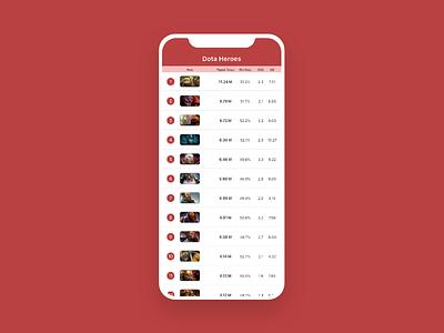 #Dailyui#019, Leaderboard adobe xd ux uidesign dribbble dailyui interface design ux design app ui design