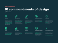 What is Good Design? 10 commandments by Dieter Rams