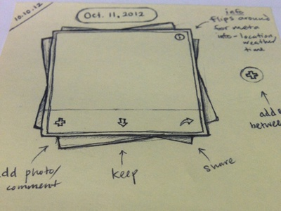 Photo Stack UI Sketch sketch ui doodle post-it bic pen image photo