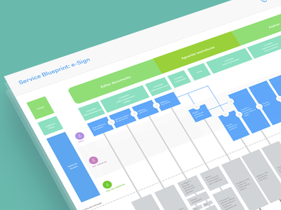 e-Sign Feature Service Blueprint
