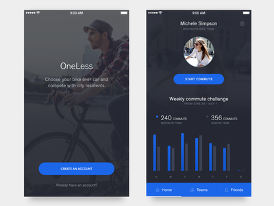Oneless home login overview commute profile fitness graph blue community biking