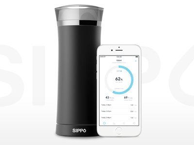 Sippo Smart Cup