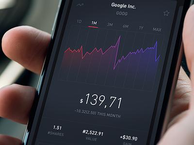 Stock App clean ui color dark graph stock