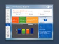 Dashboard iPad EDF & Moi