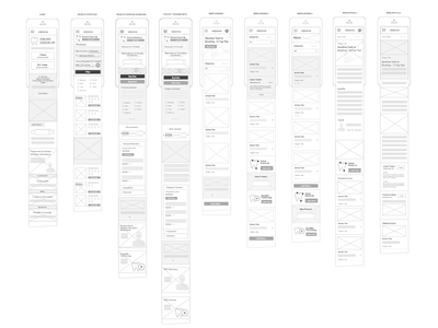 Mobile Wireframes UX ios iphone user journey flow diagram ux users illustration illustrator responsive wireframes