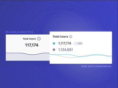 Analytics Cards product design ui cards ui trends graphs charts cards dashboard metrics search analytics algolia