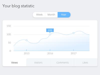 Daily UI #066: Statistic