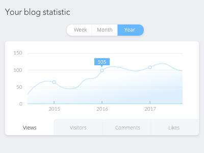 Daily UI #066: Statistic blog ux ui statistic daily ui daily ui 066