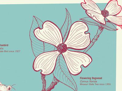 Joplin Relief Poster  joplin illustration screen print