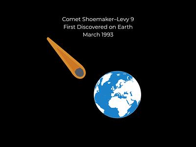 Story of 1994 Jupiter Comet Impact planet earth jupiter illustrations concept design design graphic design storyboard storytelling story space concept comet illustration art illustration