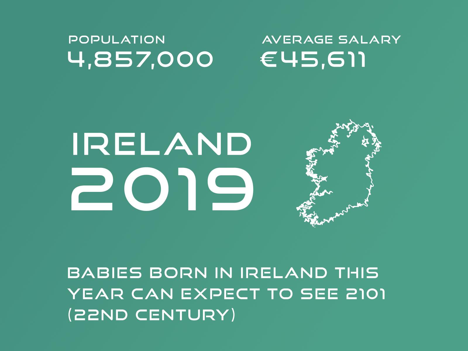 Ireland 2019 by Dermot McDonagh on Dribbble