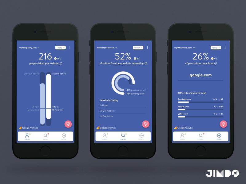 Jimdo Boost ui flutter android ios app success jimdo statistics