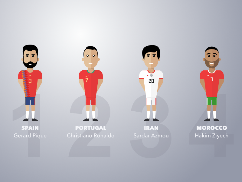 Group B world cup morocco iran portugal spain sports people illustration soccer football avatar fifa