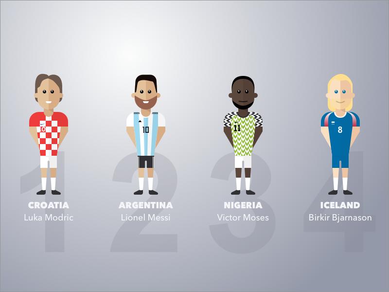 Group D world cup iceland nigeria argentina croatia sports soccer people illustration football fifa avatar