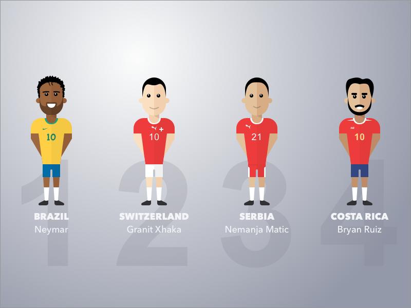 Group E costa rica world cup serbia switzerland brazil sports soccer people illustration football fifa avatar
