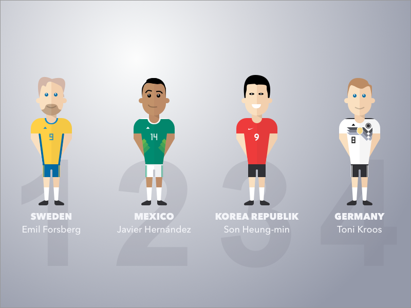 Group F world cup korea republik sweden sports soccer people illustration germany football fifa avatar mexico