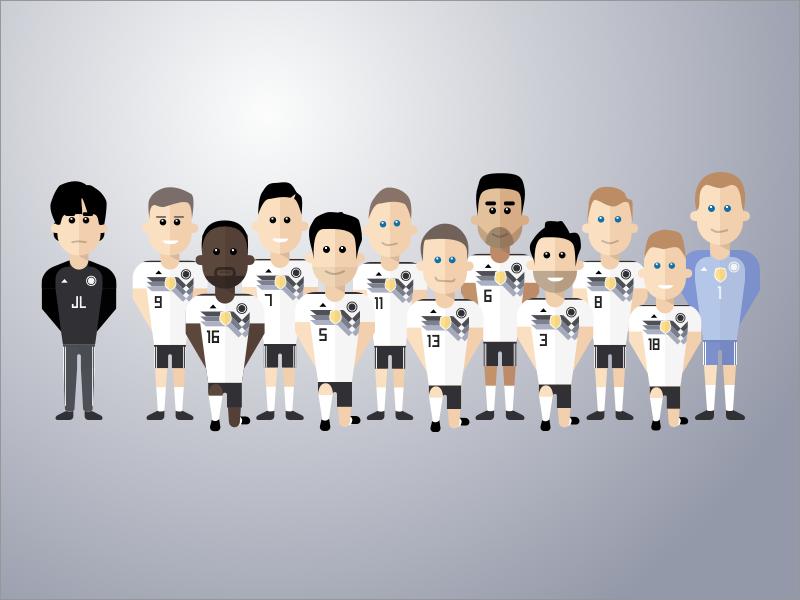 Die Mannschaft world cup deutschland weltmeisterschaft wm nationalmannschaft dfb germany soccer football fußball