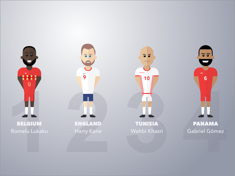 Group G world cup panama sports soccer tunisia people illustration football fifa england belgium avatar