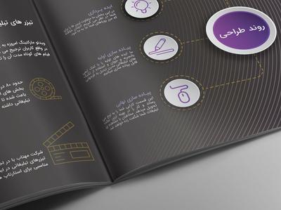 Mahtab Brochure