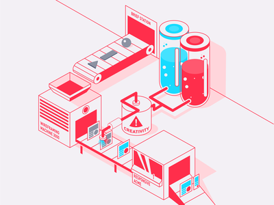 Do you know how to create a website? robots machine warehouse duotone isometric brief uiux responsive wireframing process website infographic vector flat 2d illustration