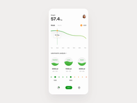 Diet control App