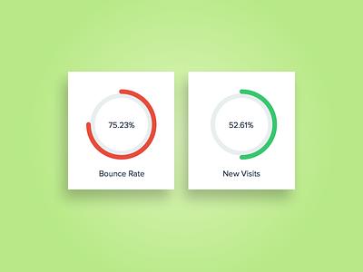 Tiny Stats minimal ui design design material blocks charts analytics