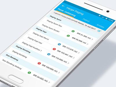 Pantau Pasar Android Mobile App Design 2/3 meat material design app mobile user interface stock market price app android design ui