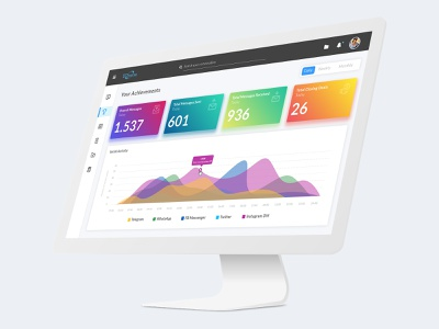 ChatApp Dashboard - Report analytic management message app user interface dashboard design ux ui report graph chat app chatroom dashboard