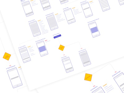 Information Architecture x User Flow