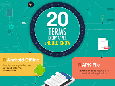 Infographic - 20 terms every apper should know infographic mobile android apk responsive ios streaming qr code banner technology